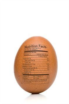 Eggs Eggs-plained: Egg Nutrition
