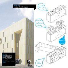 Neubau Einer Synagoge - Massimiliano Giberti Architecture