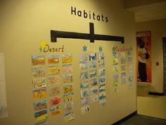 This is a large thinking map that we could use as a whole group guided practice for learning and comparing different habitats, or have students create a habitat individually and then use this to collect all of the ideas. MB