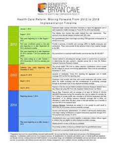 PPACA Implementation Timeline.DOC Health Care For All, Health Care Reform, Moving Forward, Timeline, How To Plan, How To Make, Move Forward, Keep Going