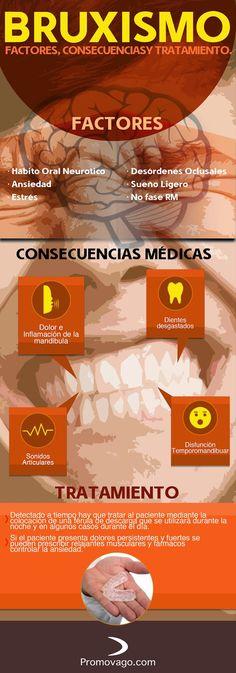 117 Best Dental post images in 2019 Dental Assistant, Dental Hygiene, Oral Health, Dental Health, Orthodontics Marketing, Dental World, Dental Technician, My Dentist, Dental Art