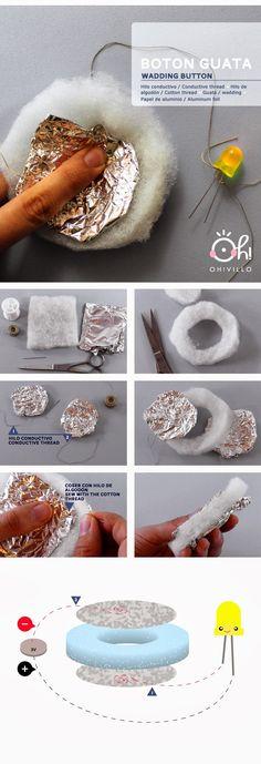 E-textiles: Botón guata