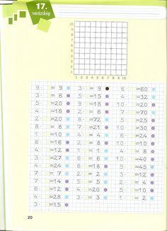 Fotó: Periodic Table, Bullet Journal, Album, Math Resources, Periodic Table Chart, Periotic Table, Card Book