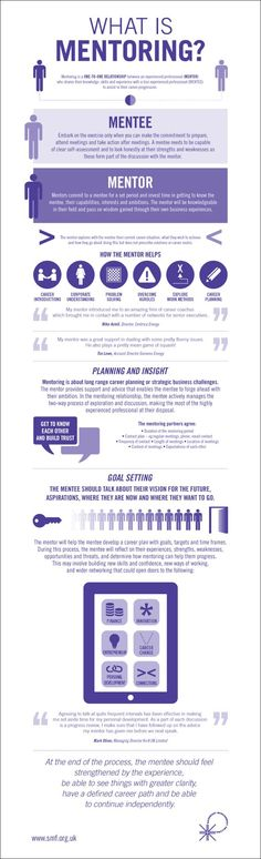 Finding a mentor can help you in so many ways - here's some quick facts about what it means.