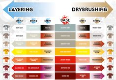 Here, you will find an easy to use colour chart so you can quickly determine which Citadel paints you'll need …