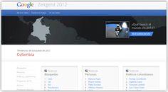 Las palabras más buscadas en Google por los colombianos este año