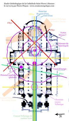 Tellurisme et construction