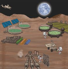 Synthetic biology could be big boost to interplanetary space travel [Synthetic Biology: http://futuristicnews.com/tag/synthetic-biology/ Space Future: http://futuristicnews.com/category/future-space/]