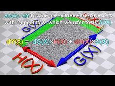 Product Rule for derivatives: Visualized with 3D animations - YouTube