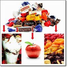 Zamienniki słodyczy