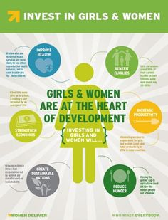When we #InvestInGirls and #women, there's a ripple effect of positive outcomes. #HealthyMeans via @WomenDeliver