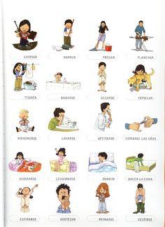 Spanish Grammar, Spanish Vocabulary, Spanish English, Spanish Language Learning, Spanish Teacher, Spanish Classroom, Teaching Spanish, Spanish Lessons For Kids, French Language Lessons