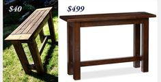 Make Your Own a Console Table | Best Home Depot Hacks and Homesteading Tips & Tricks at http://pioneersettler.com/home-depot-hacks-homesteading-tips-tricks
