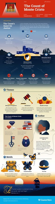 This @CourseHero infographic on The Count of Monte Cristo is both visually stunning and informative!