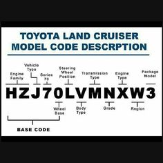 TOYOTA Land Cruiser Model Code Description