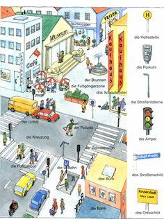 In der Stadt   Deutsch lernen
