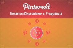Horários Pinterest Sincronimsmo e Frequência. Post imperdível no site da PinterestWork. #Horários #Pinterest #SocialMedia