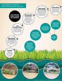En el Día Mundial del Agua recorrimos nuestro principal afluente: el río Medellín. Basuras, colores artificiales y escombros, son algunos de los temas que preocupan a los lectores.