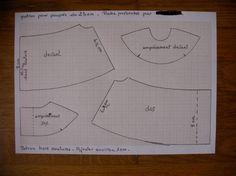 PAR AMOUR DES POUPEES :: poupée 25 cm, patron robe pour MUGUETTE de BELLA