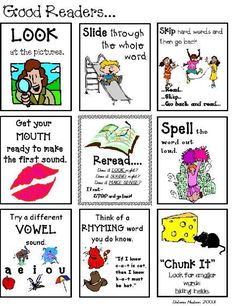 "Decoding Strategies: ways to prompt students when the come to an unknown word. (Remove ""good readers"" )"