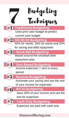 personal finance 7 budgeting techniques to choose from Financial Peace, Financial Tips, Financial Planning, Financial Literacy, Ways To Save Money, Money Tips, Money Saving Tips, Saving Ideas, Money Hacks