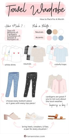 Travel wardrobe │ capsule wardrobe │ how to pack a suitcase │ how to pack for vacation │ pack for a month │ how to pack for a month │ capsule wardrobe │ travel capsule wardrobe Source by puddinheadedme capsule Travel Packing Checklist, Travel Bag Essentials, Road Trip Packing, Suitcase Packing, Road Trip Essentials, Vacation Packing, Travelling Tips, Packing Tips, How To Pack Suitcase