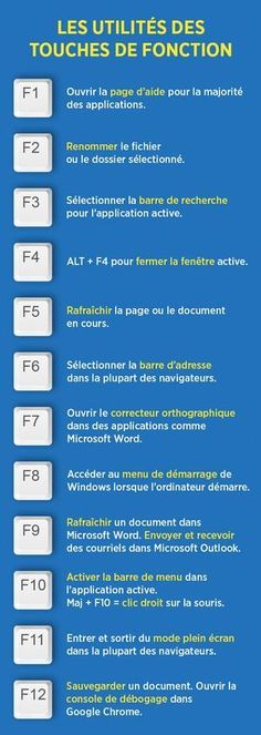 to Shortcuts for time-saving function keys that everyone should know . - Computer Tablets und Zubehör - New education Web Design, Microsoft Excel, Good To Know, Budgeting, About Me Blog, Geek Stuff, Messages, How To Plan, Thailand Tourism