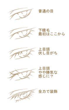 #drawing | #Tutorial | #Manga