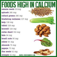 plant based foods high in calcium. Nice to have some non-dairy options!