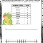 Use this worksheet to review or quickly assess student understanding of recording data regarding measurements of various items on a line plot.  It ...