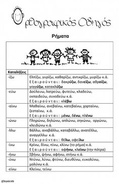 Greek Phrases, Learn Greek, Greek Language, School Staff, School Hacks, School Organization, How To Stay Motivated, Speech Therapy, Special Education