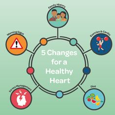 Want to make a #hearthealthy change? Find out 5 changes you can make today!