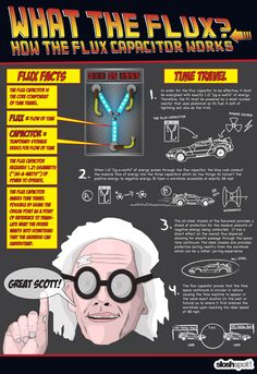 How the Flux Capacitor Works - Back to the Future - Infographic