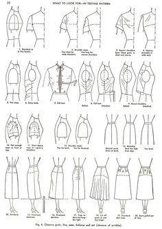 95ee2cc5f4 sewing - modeling - drawing technical clothing - corte e costura modelagem  -desenho tecnico Sewing