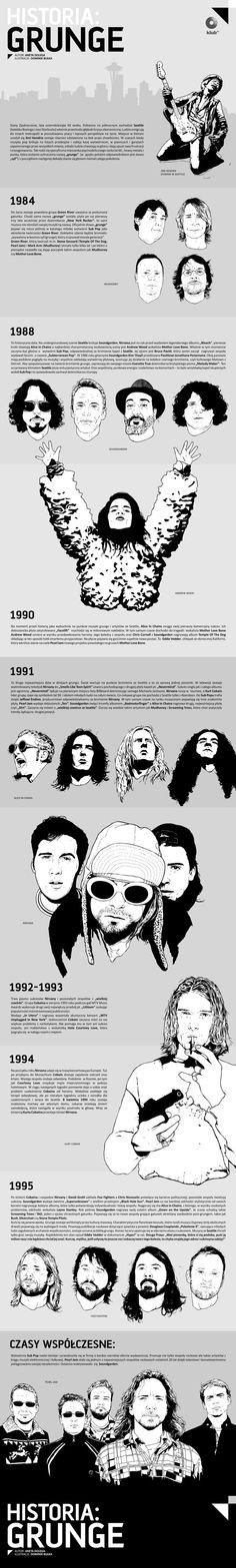 Historia muzyki grunge (infografika) by Marcin Kowalik, via Behance