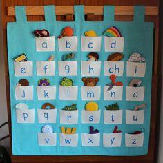 Kapsář Abeceda s předměty na písmenka-český,tyrkys Kapsář Abeceda je určen šikovným předškolákům nebo žákům prvních tříd pro hravé a zábavné zvládnutí malé latinské abecedy a zároveň nádherně vyzdobí dětský pokoj nebo třídu. Inspirován je principy vzdělávání dle pedagogiky p. Montessori. Je vhodný též jako kompenzační pomůcka. Pojmenování a ...