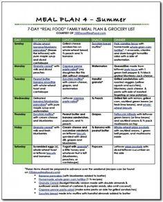 clean eating plan by Jean1028