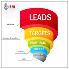 If you want to know the best way to get proper #leads, you must find and procure it right here in our database - #Software User #Email Lists. https://goo.gl/dS1gZz