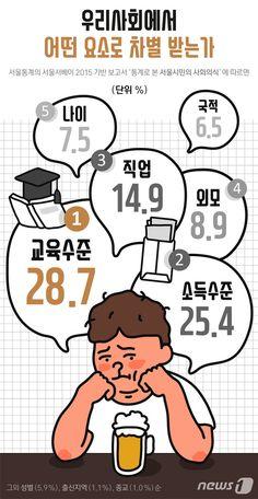 Graphic Design Trends, Graphic Design Posters, Layout Design, Web Design, Korean Illustration, Event Page, Information Design, Japan Design, Editorial Design