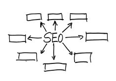 En la actualidad, los buscadores como Microsoft Edge, DuckDuckGo y Google están dando cada vez más una relevancia al SEO local y a la calidad de los resultados en función de las necesidades y la localización de los usuarios. Google se está centrando en el mercado objetivo de los negocios pequeños y la localización de páginas web, tanto en ciudades grandes como pequeñas, en Mexico o Parral.