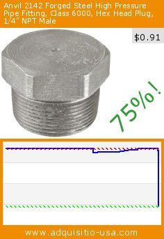 """Anvil 2142 Forged Steel High Pressure Pipe Fitting, Class 6000, Hex Head Plug, 1/4"""" NPT Male (Misc.). Drop 75%! Current price $0.91, the previous price was $3.58. http://www.adquisitio-usa.com/anvil-international/anvil-2142-forged-steel-4"""
