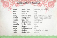 Posts about Hungarian vs. Sanskrit written by dailymagyar Iron Rust, Sanskrit, Writing, Learning, Languages, Alphabet, English, Country, Shawl