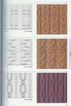 Photo from album Knitting Patterns on Yandex. Cable Knitting Patterns, Knitting Stiches, Knitting Books, Knitting Charts, Loom Knitting, Knitting Designs, Knitting Needles, Knit Patterns, Hand Knitting