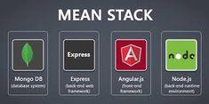 Image result for mean stack