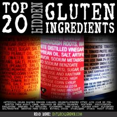 Top 20 Hidden #Gluten Ingredients