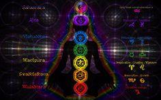Biomúsica para armonizar los 7 Chakras  relajación
