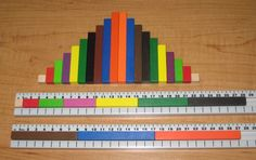 Playing with Cuisenaire Rods - Unschooling Conversations Lots of great ideas! Math Classroom, Kindergarten Math, Teaching Math, Montessori Math, Homeschool Math, Homeschooling, Math Manipulatives, Math Fractions, Math For Kids