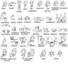 Resultado de imagen para lenguaje de senas guatemala