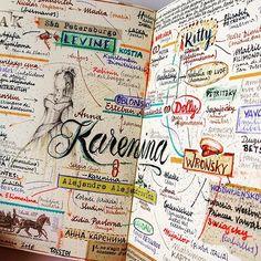 José Naranja: Anna Karenina-using journal for mapping novels