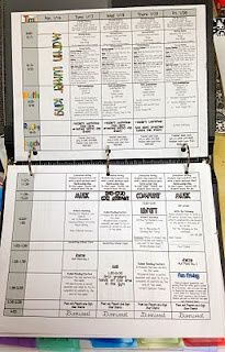 ThanksWeekly Lesson Plans awesome pin